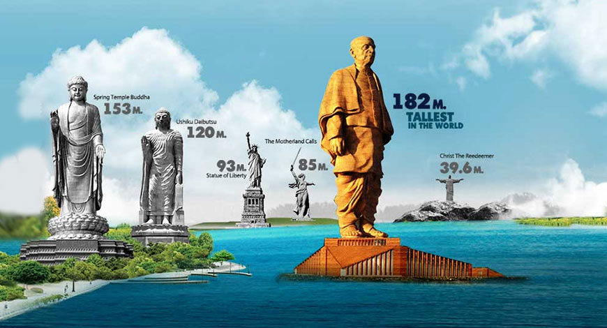 Statue of Unity comparison with other statues